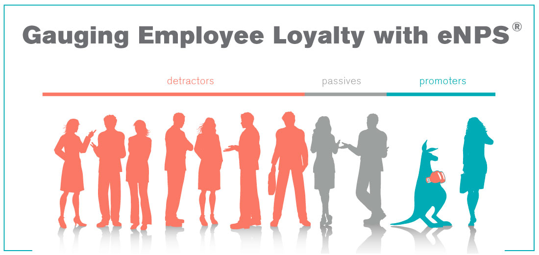 Gauging Employee Loyalty with eNPS®